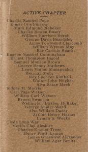 frat members 1908a