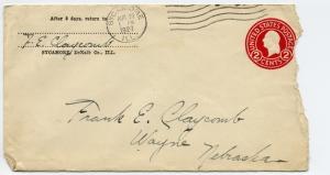 FEC to FEC envelope